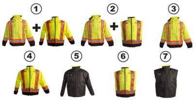 7-in-1 System jacket