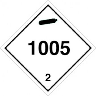 Anhydrous Ammonia NH3 Class 2 UN#1005